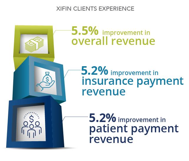 Blog-FRHC Patient Data-Infographic