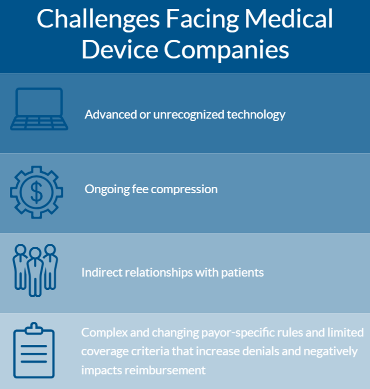 Blog-March-Medical Device-Infographic