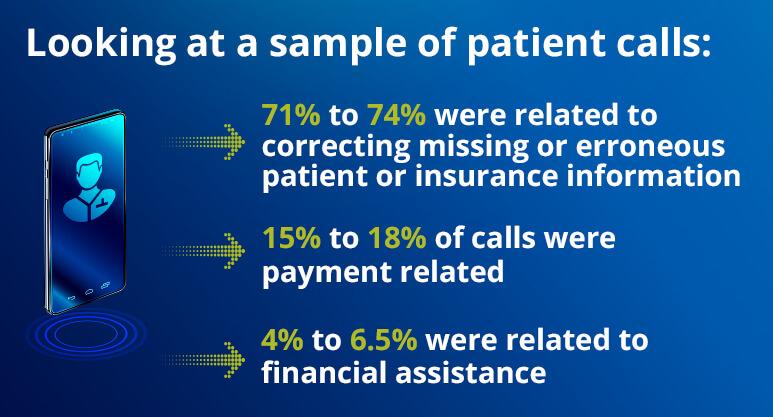 Patient Calls Infographic