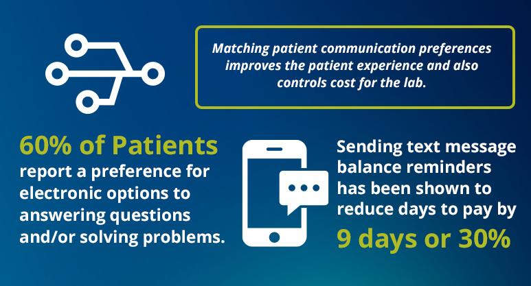 Patient Com Infographic -2